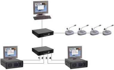ซอฟต์แวร์ต่างๆ ที่หลากหลาย